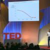 Kryzys rynku pracy 2030 i jak podołać go teraz