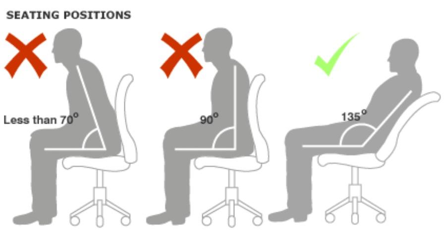 oparcie krzesła pod kątem 135 stopni