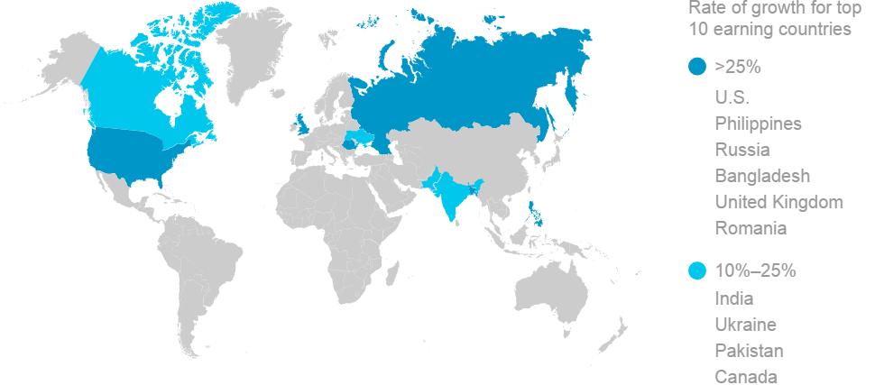 10 państw, gdzie możesz zarobić najwięcej jako freelancer