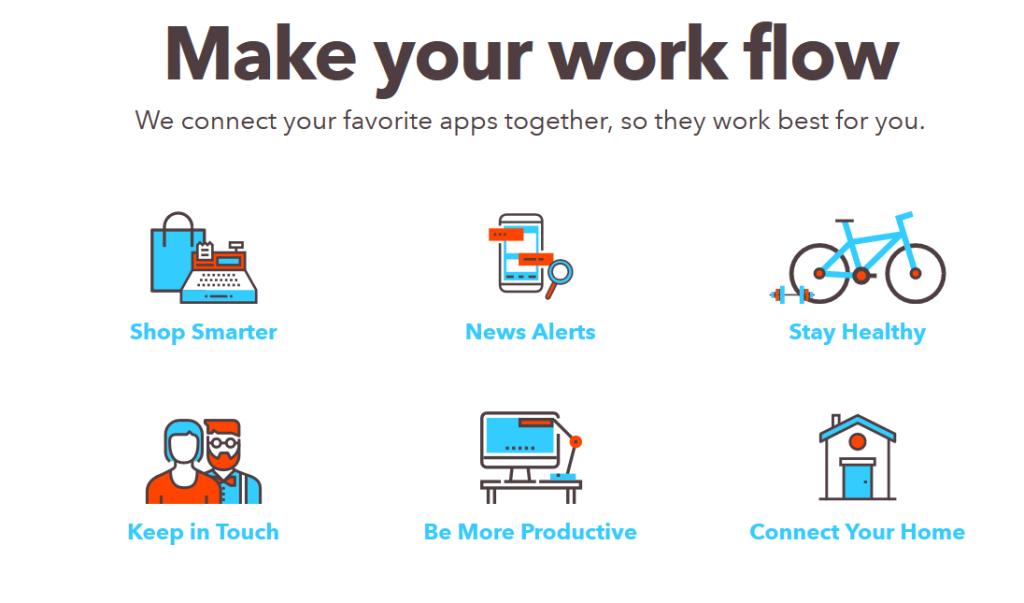 10 niebanalnych serwisów, które zwiększają Twoją produktywność