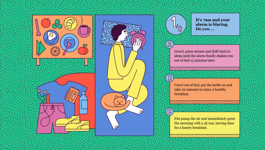 Quiz: jak dużo czasu marnujesz na prokrastynację?