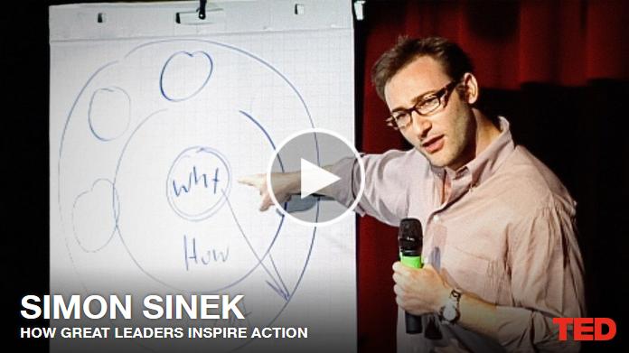 Jak wielcy przywódcy inspirują do działania