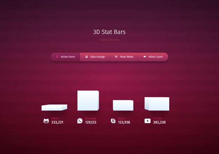 3D CSS STAT GRAPHS