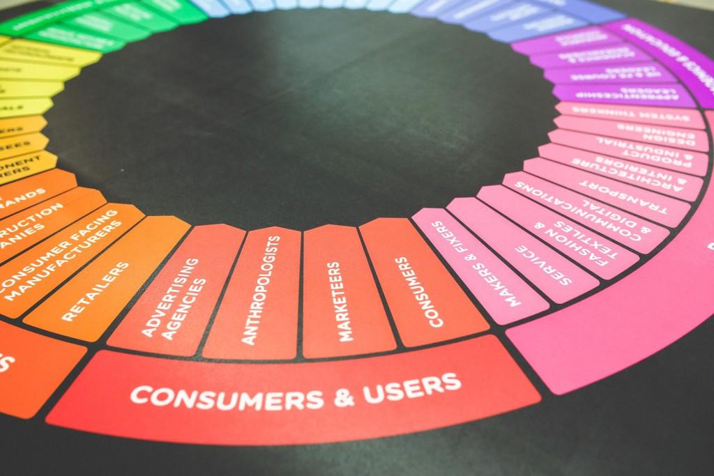 Infografiki i schematy dla projektantów stron