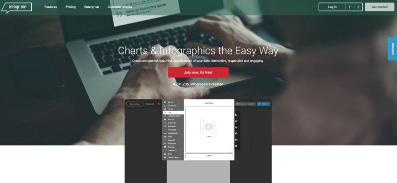 narzędzia_dla_blogerów_o_pracy_zdalnej_usemeeu_7