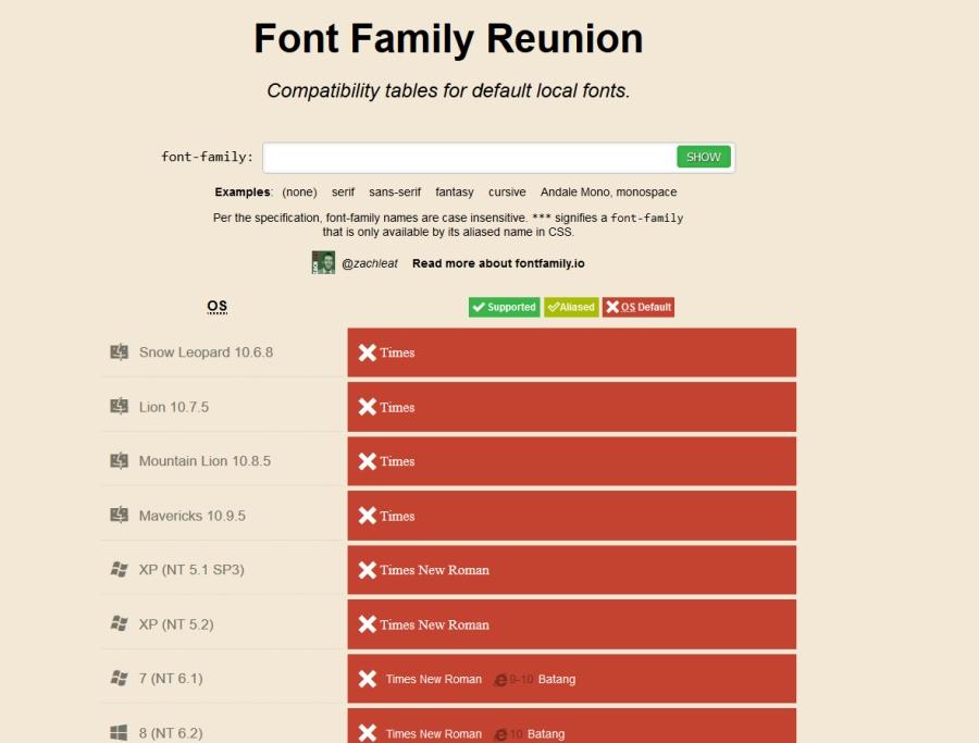 Ściągi dla programistów - kompatybilność fontów