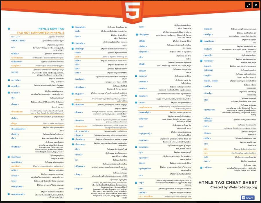 Ściągi dla programistów - HTML 5