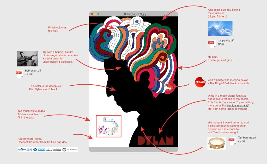 Ikony projektowania graficznego designed by committee