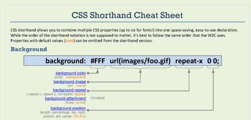 Wartości CSS dla webdeveloperów