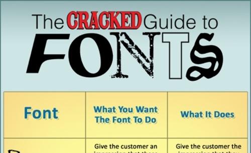 Typografia w infografikach