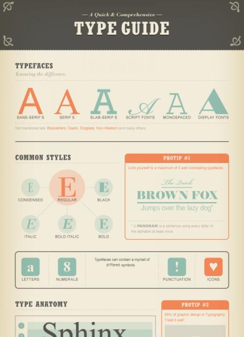 Typografia - podstawy dla freelancerów