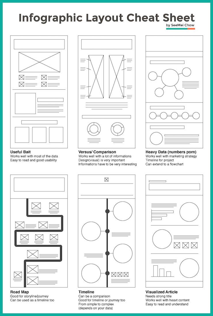 Layout infografiki