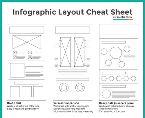 Jak zaprojektować infografikę i layout