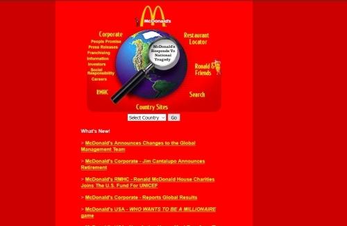 Strony www w latach 90