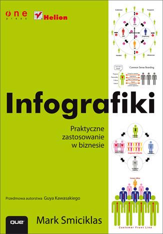Podręczniki dla projektantów