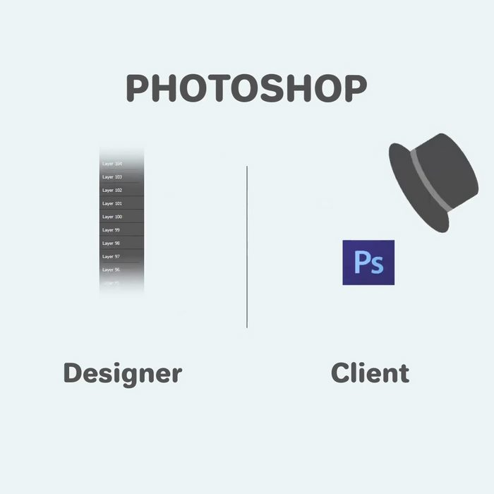 Klient i freelancer - różnice