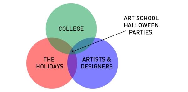 Praca grafika freelancera