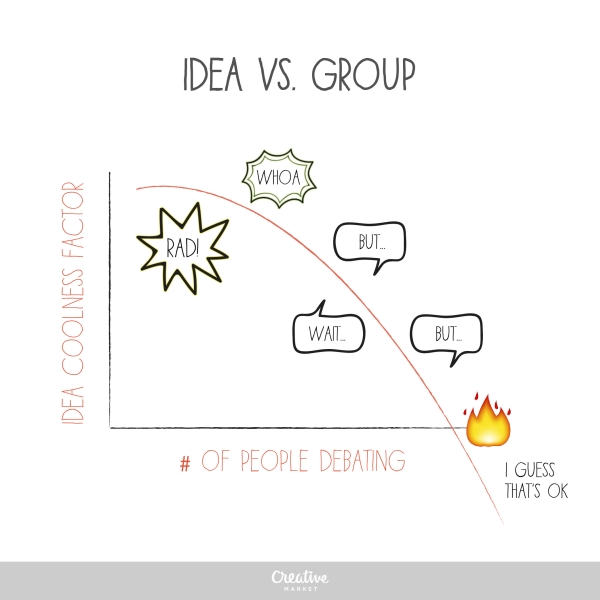 Praca zdalna i freelancer a myślenie grupowe