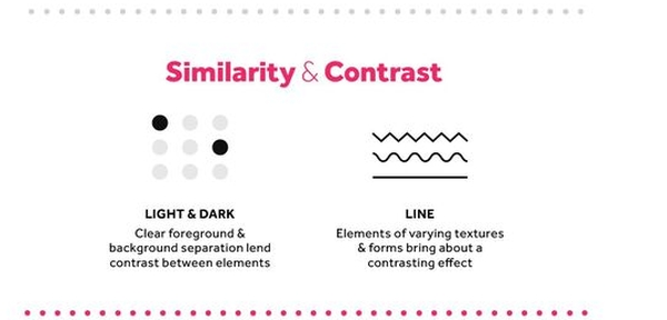 Zasady projektowania dla grafików