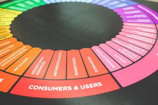 Branding, UX, freelancer, projektowanie graficzne, grafik