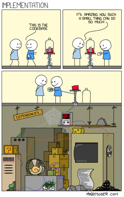 Dzień programisty