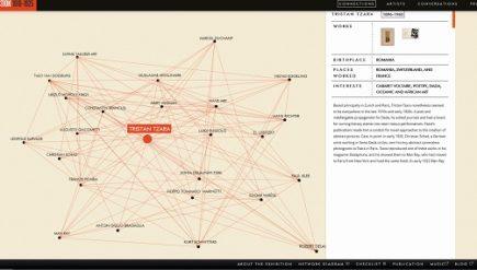 Nowe trendy w projektowaniu - interaktywne grafiki i mapy powiazań dla freelancerów