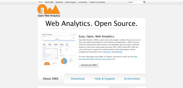 Statystyki strony www i bloga - Web Analytics